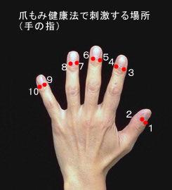 爪もみ健康法の順番